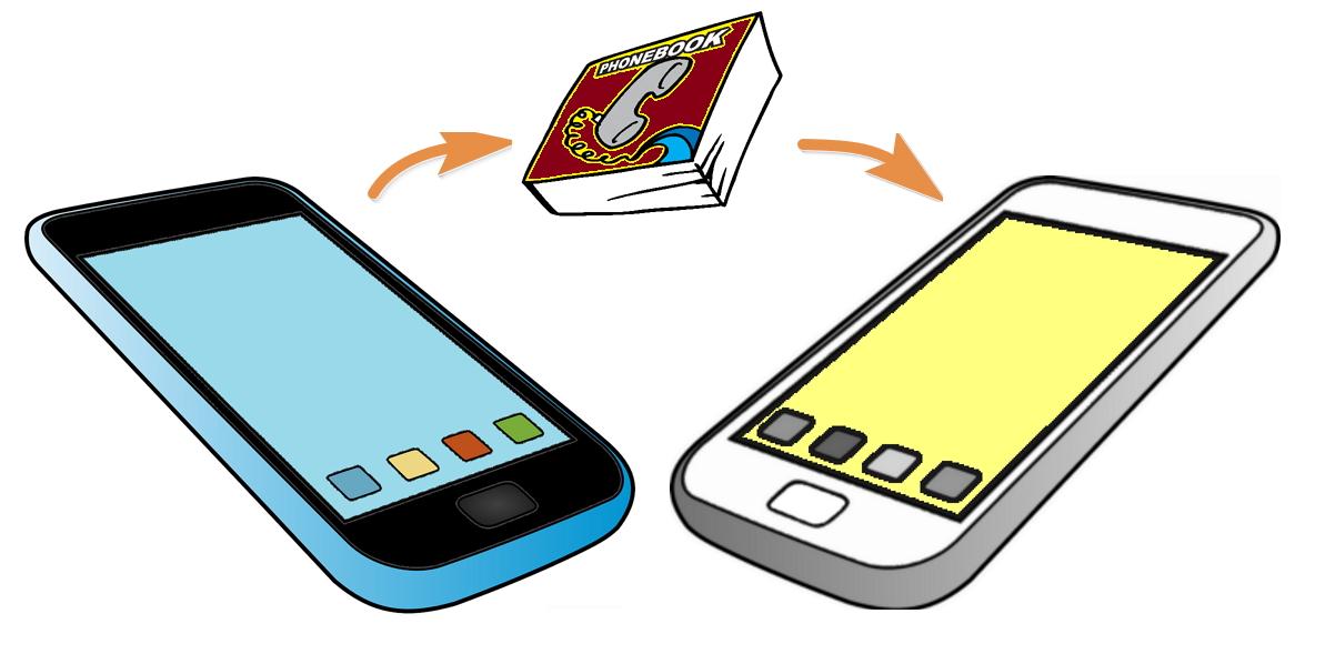 Как перенести контакты (Xiaomi)