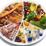 рацион здорового питания