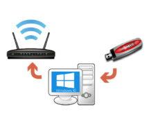 Как раздать интернет с USB-модема на роутер через компьютер