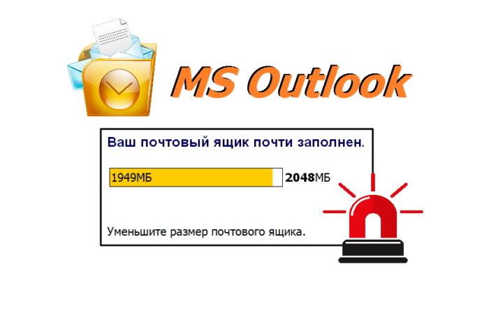 Как архивировать письма в MS Outlook